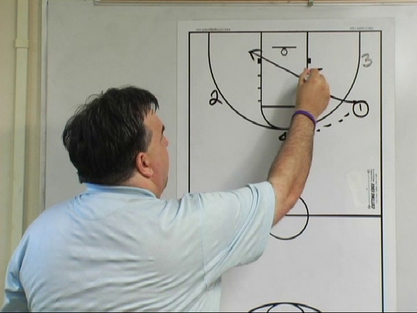 triangle offense explained