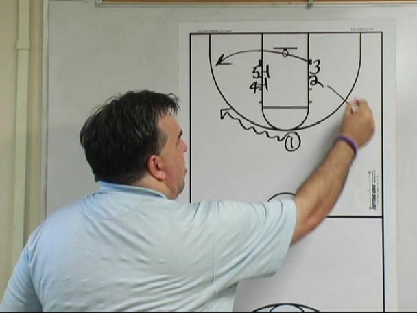 power triangle offense basketball