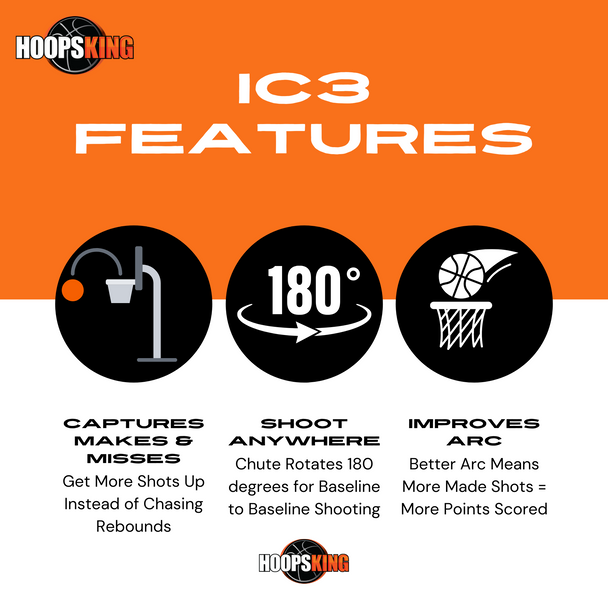 iC3 Basketball Shot Trainer Features