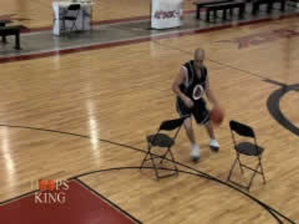 how to play point guard in basketball