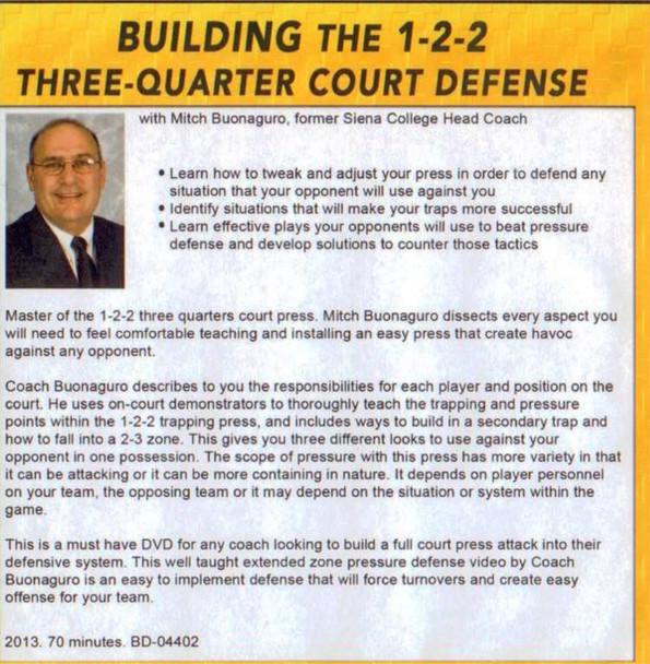 1-2-2 Three Quarter Court Press Defense
