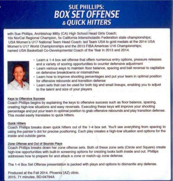 Box Set Offense Basketball