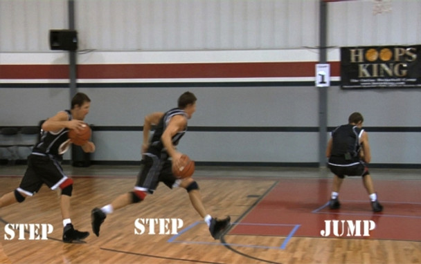 how to beat defenders in basketball