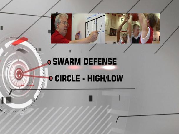 SWARM Defense Series