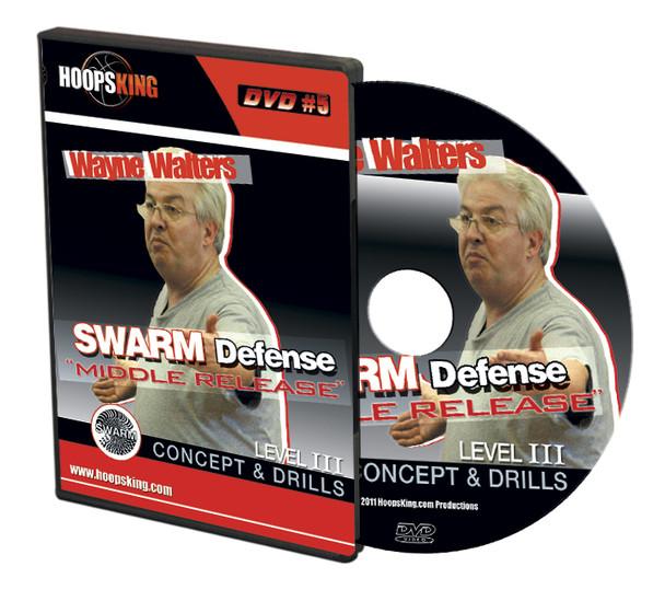 Level III SWARM Defense