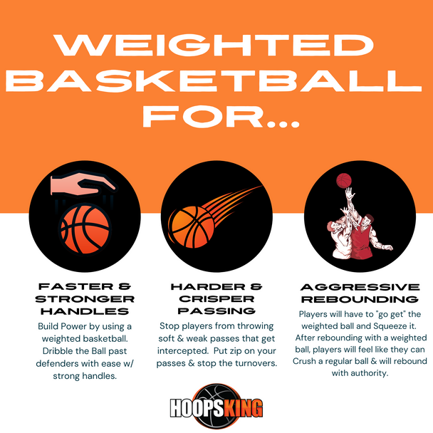 benefits of weighted basketball training