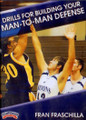 Drills For Building Your Man To Man Defense by Fran Fraschilla Instructional Basketball Coaching Video