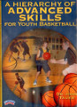 A Hierarchy Of Advanced Skills For Youth Basketball by John Tauer Instructional Basketball Coaching Video