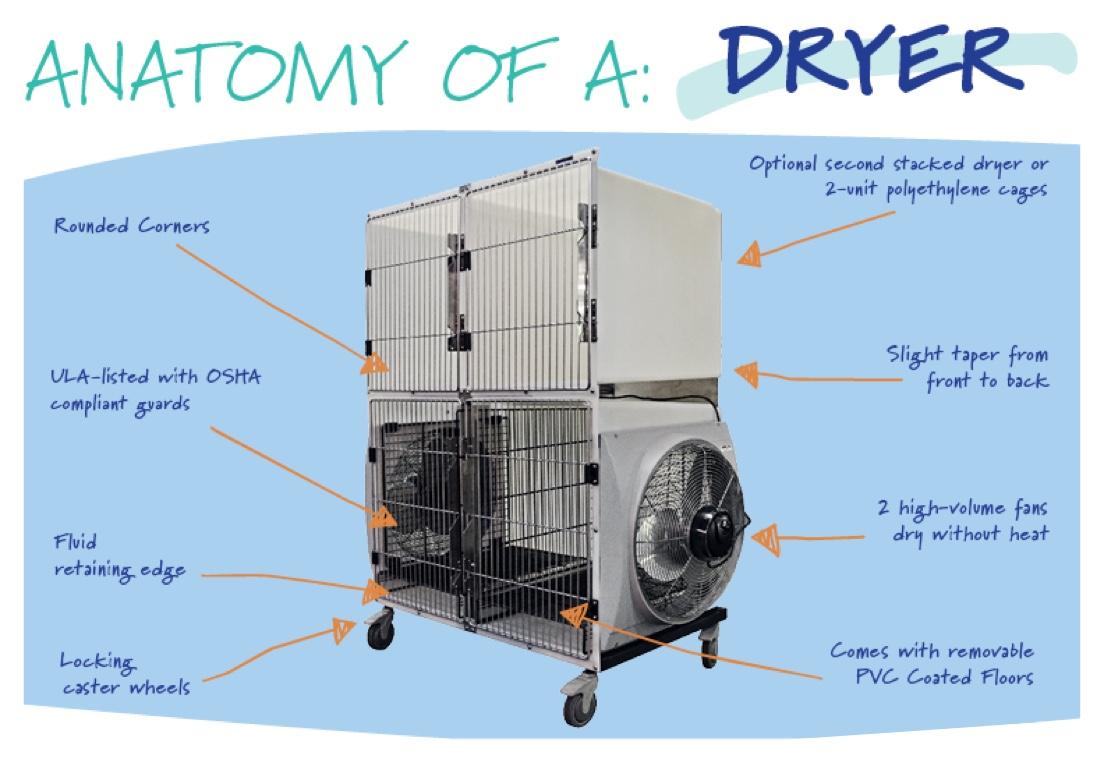 anatomy-dryer-cage.jpg