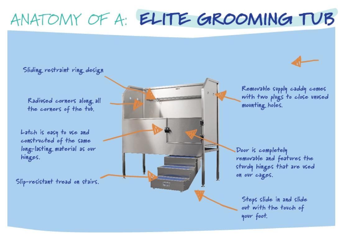 anatomy-elite-grooming-tub.jpg