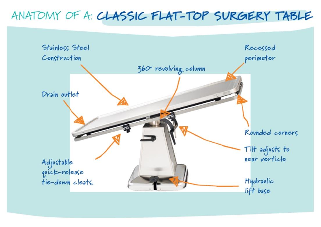 anatomy-flat-top-classic.jpg
