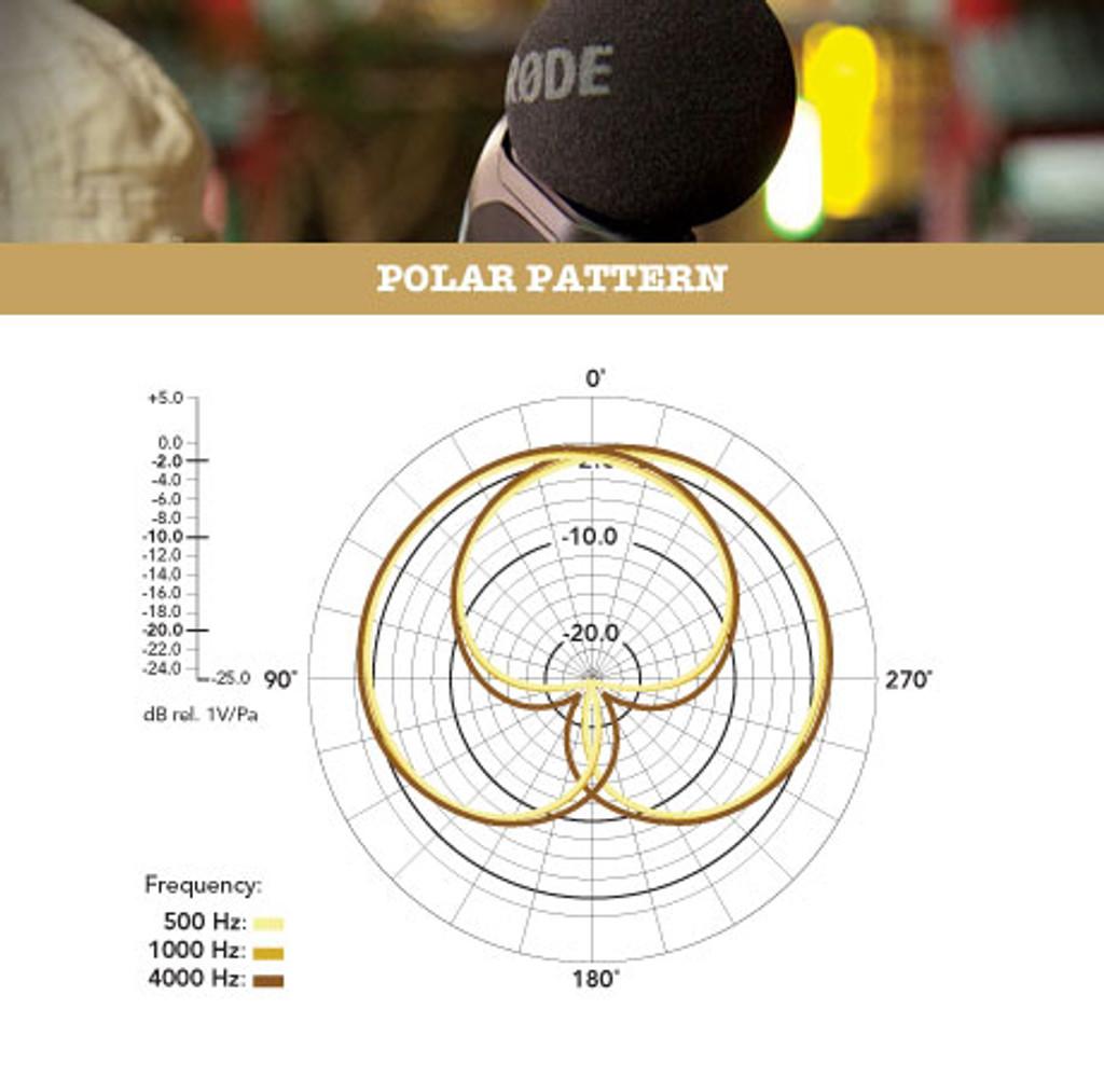 Rode SVP Stereo Videomic Pro pattern