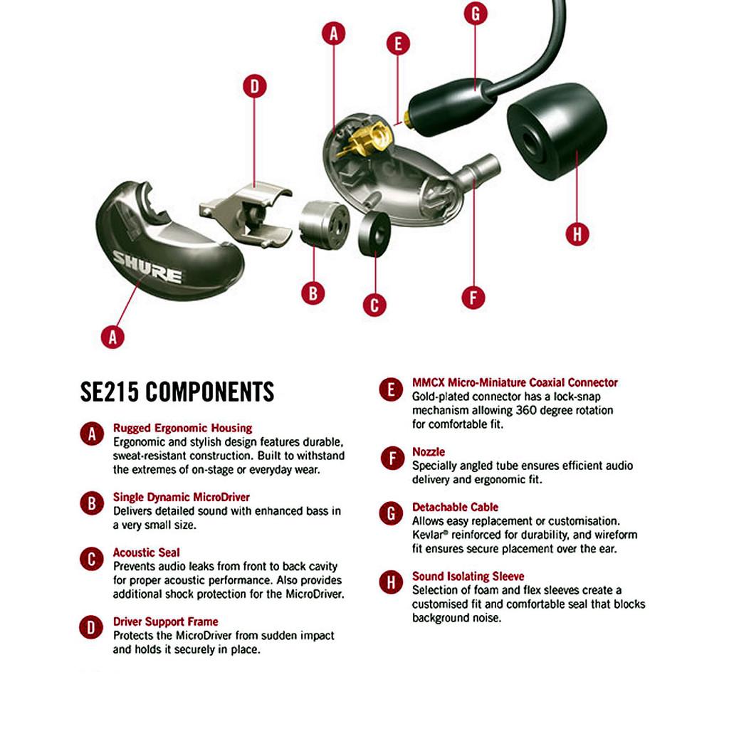 Shure SE215K Sound Isolating™ Earphones with Dynamic Microspeaker