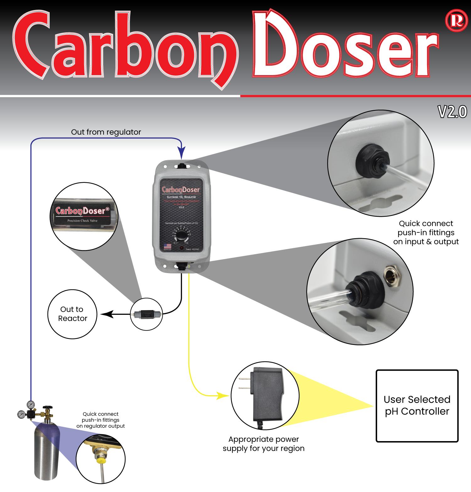 Carbon Doser - v2.0