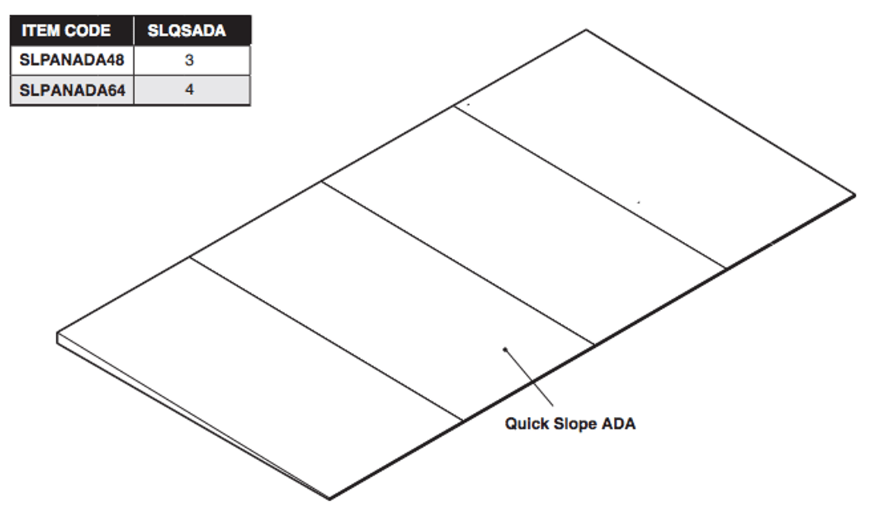 ADA Linear Drain Slope