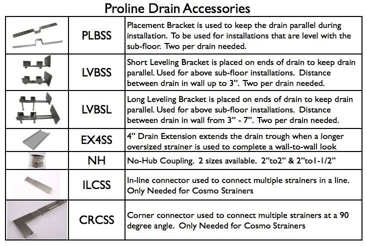 overview-proline-drain-accessories1.jpg