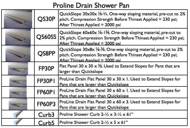 overview-proline-drain-shower-pan.jpg