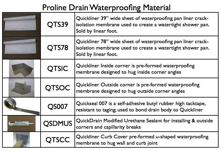 overview-proline-drain-waterproofing.jpg