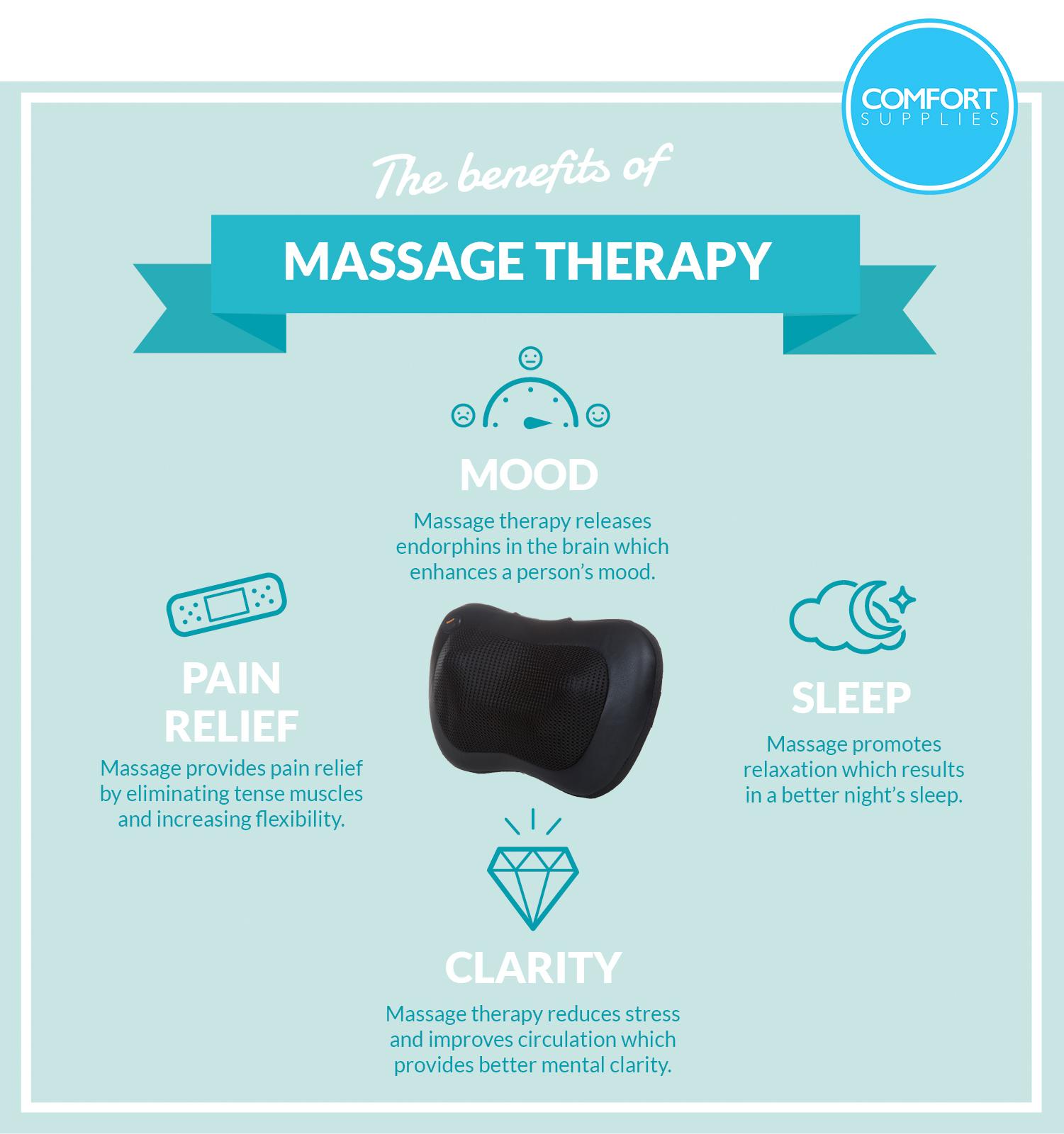 comfort-supplies-neck-and-back-massager-shiatsu-massage-pillow-with-heat-deep-tissue-kneading-massager-cushion-5.jpg