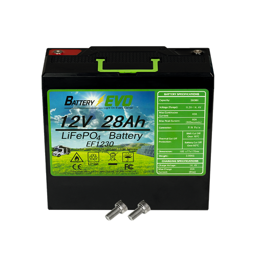 12V Battery Lithium 28Ah 360 Wh LiFePO4 LFP Solar Trailer Scooter Boat Audio