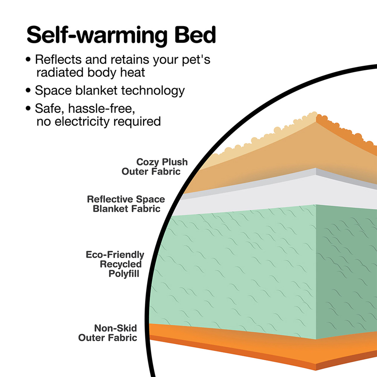 Aspen Pet Self-Warming Corduroy Round Pet Bed Infographics