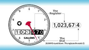 How to Read the Neptune T-10 (size 3/4 inch and 1 inch) Water Meter in U.S. Gallons (with Static Zero)