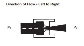 flowdirection.jpg