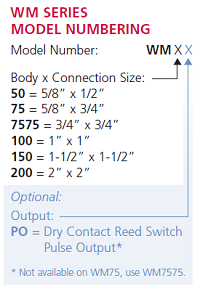 model-numbering-system2.png
