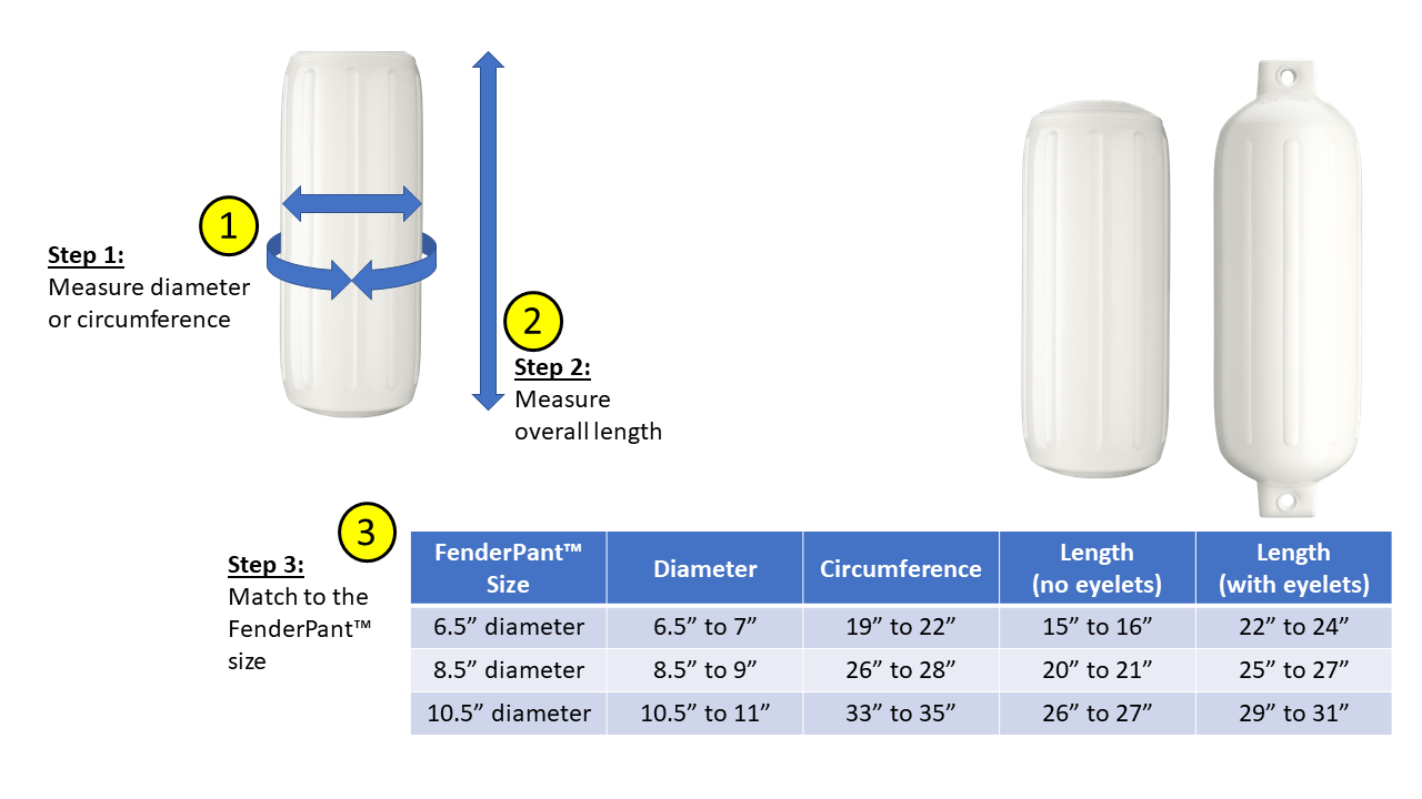 fenderpant-size-guide.png