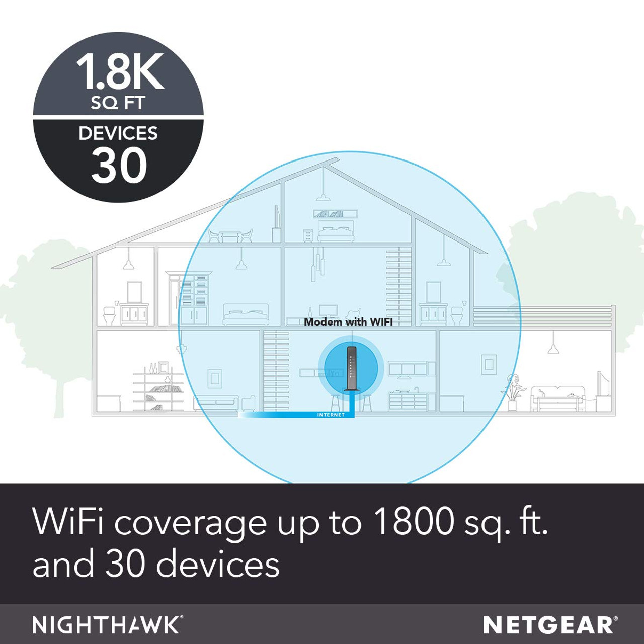 NETGEAR C7100V-100NAR Nighthawk AC1900 WiFi DOCSIS® 3.0 Cable Modem on verizon fios wiring diagram, direct tv wiring diagram, xfinity network diagram, xfinity phone wiring diagram, dish network wiring diagram, xfinity cable guide,
