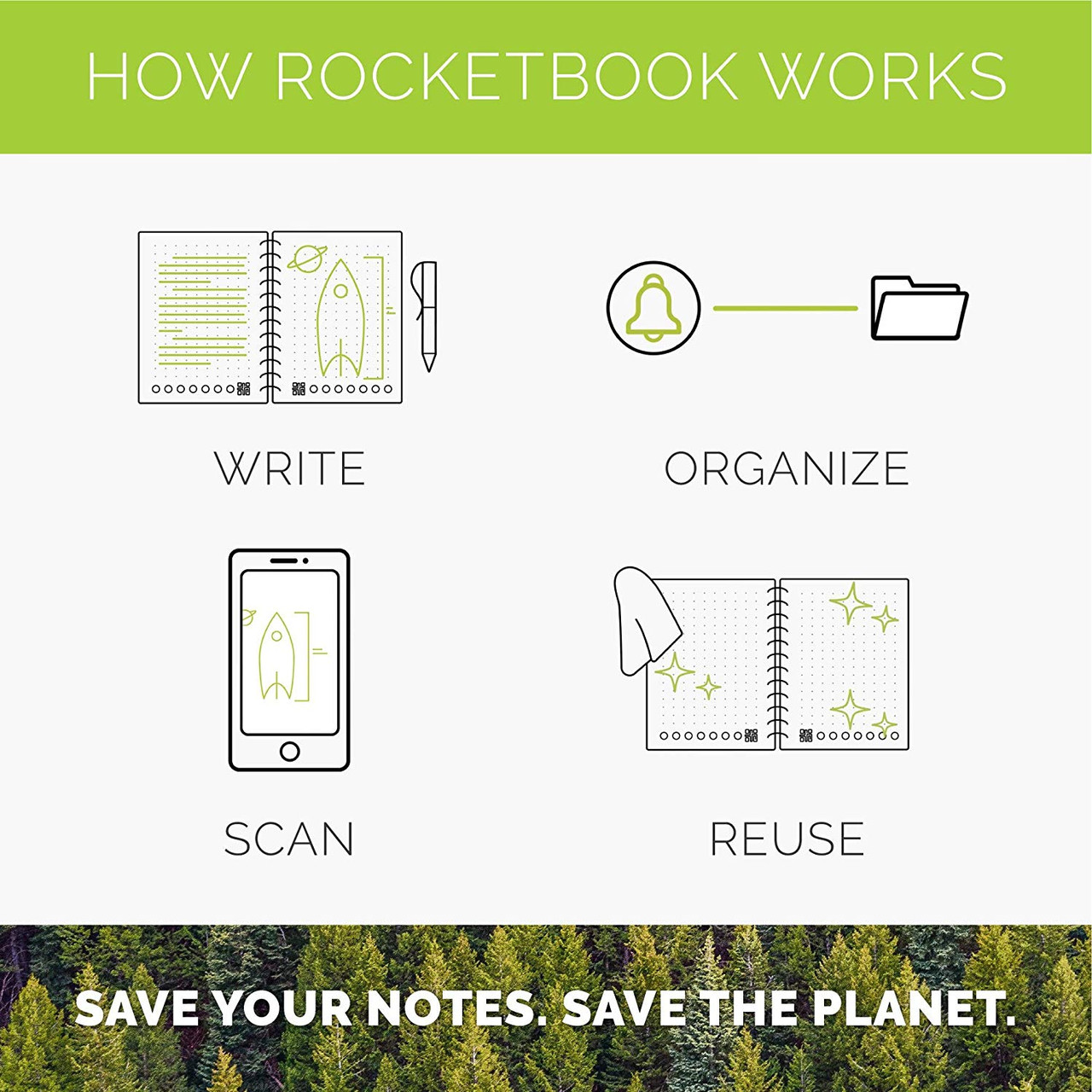 Rocketbook EVR-L-K-CKG Everlast Smart Reusable Notebook with Pen and Microfiber Cloth, Letter Size, Terrestrial Green