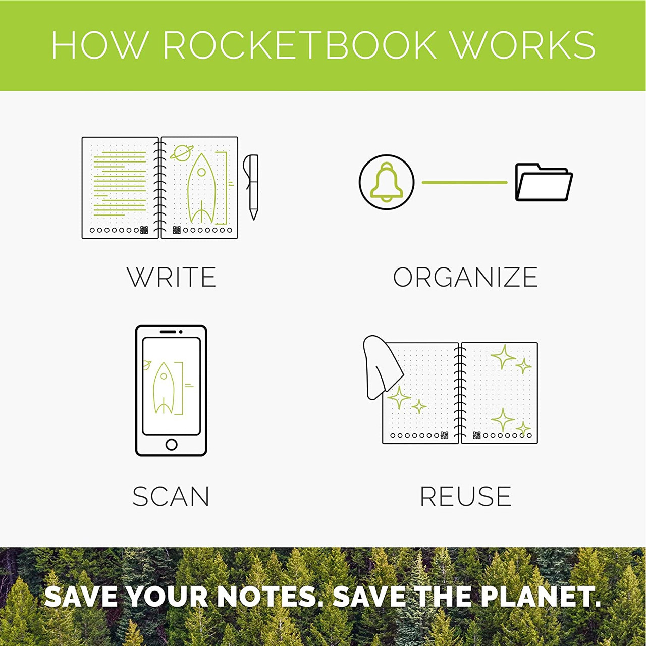Rocketbook Fusion 2-Pack Notebook + 2 Pens + 2 Cloths, Letter Size, Green