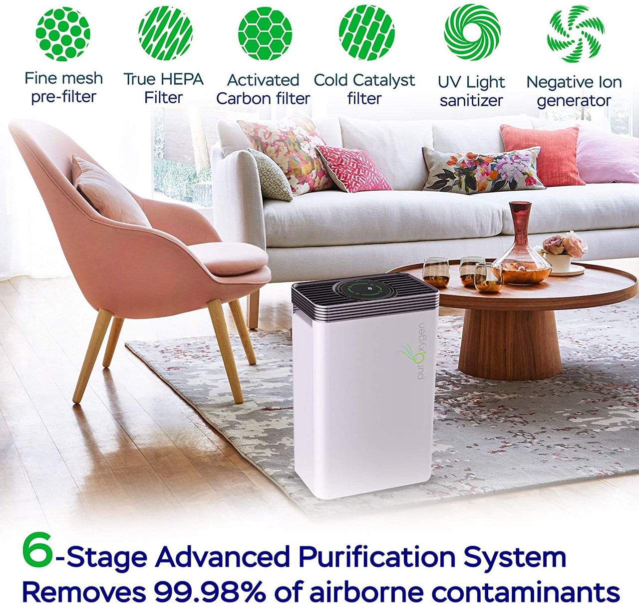 PurOxygen P500 HEPA Air Purifier with UV Sanitizer and Ionizer