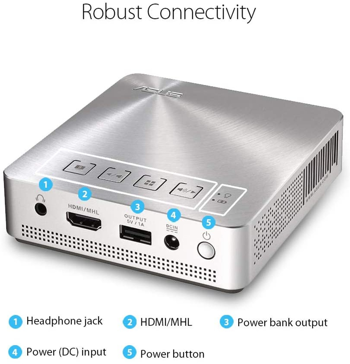 ASUS A90LJ0060-B00140-R S1 LED Pocket Projector - Certified Refurbished