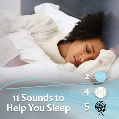 Lectrofan ASM1021-W-RB Micro2 Sleep Sound Machine & Bluetooth Speaker with Fan Sounds, White Noise, & Ocean Sounds for Sleep & Sound Masking, White - Certified Refurbished