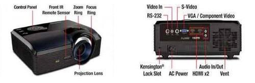 ViewSonic PRO9000-R 1920x1080 Full HD LED Projector - C Grade Refurbished