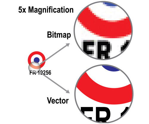 Vector Art Conversion Service