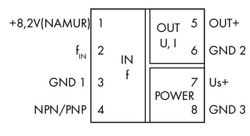 WAGO frequency xducer,0.1-120Hz (V or I)