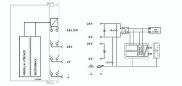 WAGO 750-889 KNX IP Controller