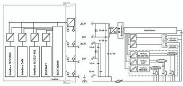 WAGO 750-8208 PROFIBUS DP Master