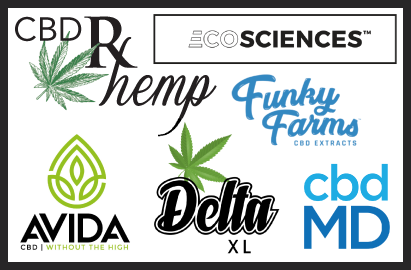 CBDResellers is the Actual Original CBD Marketplace & We only Sell the highest quality Hemp Products Guaranteed | CBDResellers.com - Real CBD. Simplified.©️