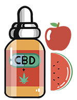CBD ELiquid Brands with Only Organic CBD, Lab Certified and Incredibly Potent