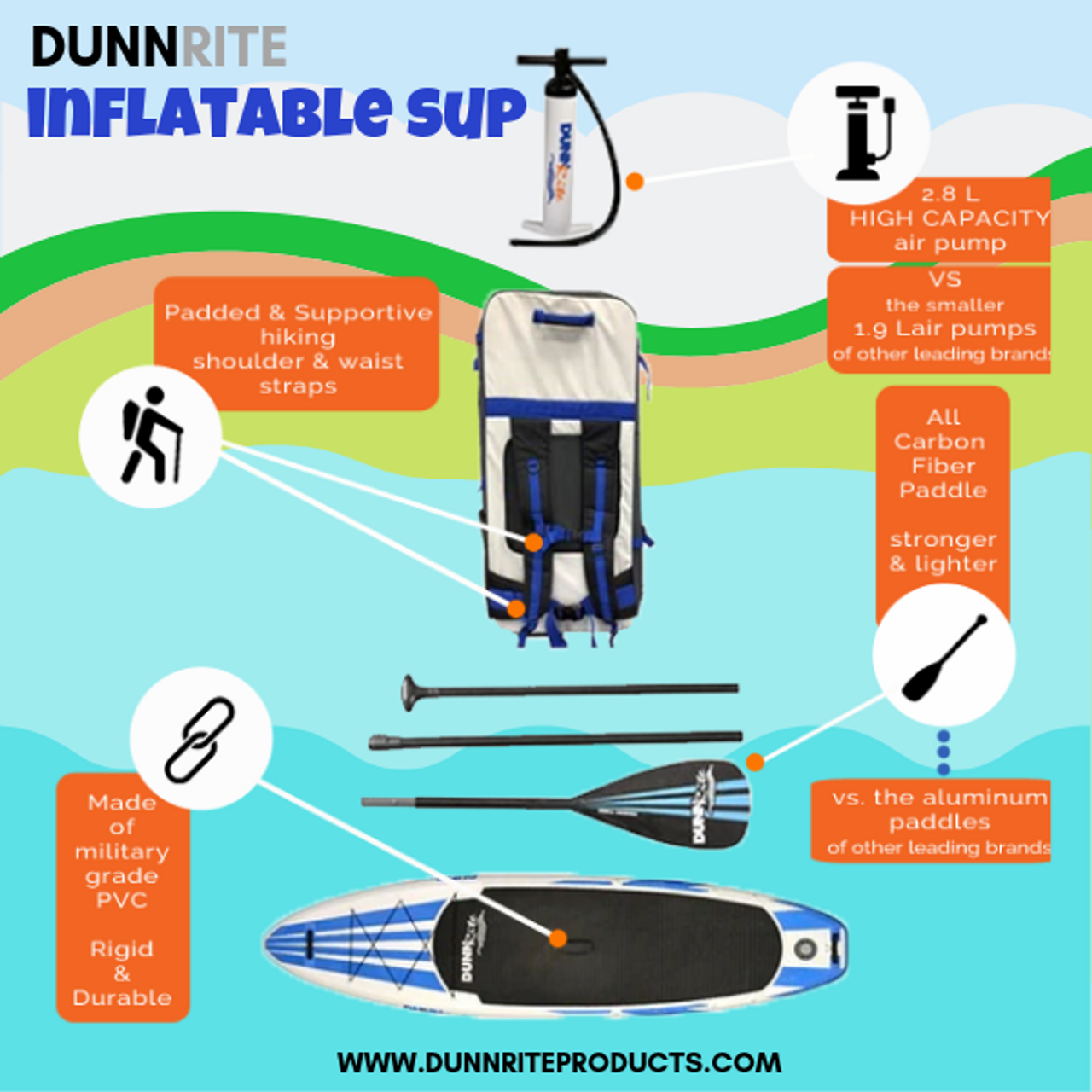 Dunn Rite Inflatable SUP Inflatable stand up paddleboard