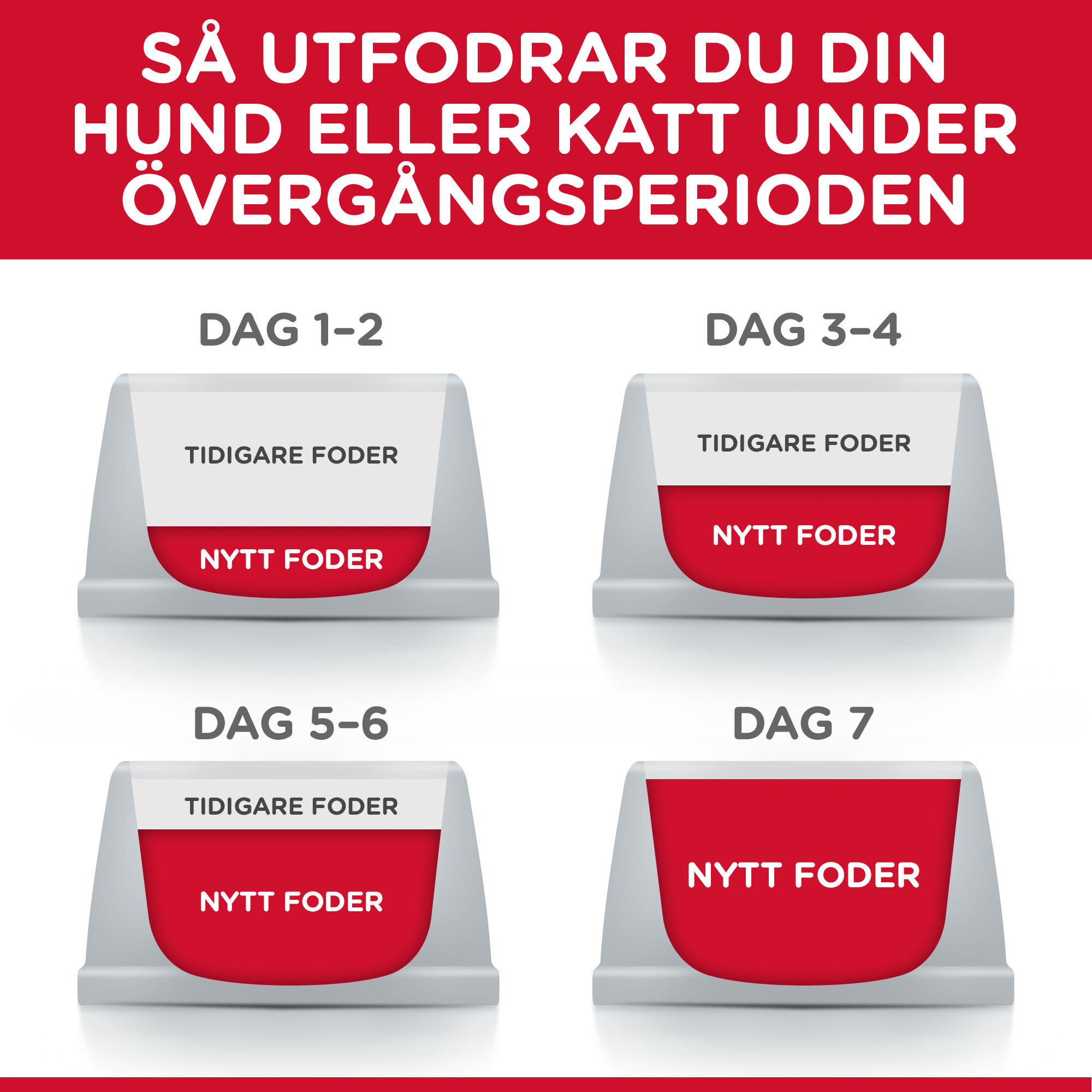 Adult Healthy Mobility Small & Mini torrfoder med kyckling