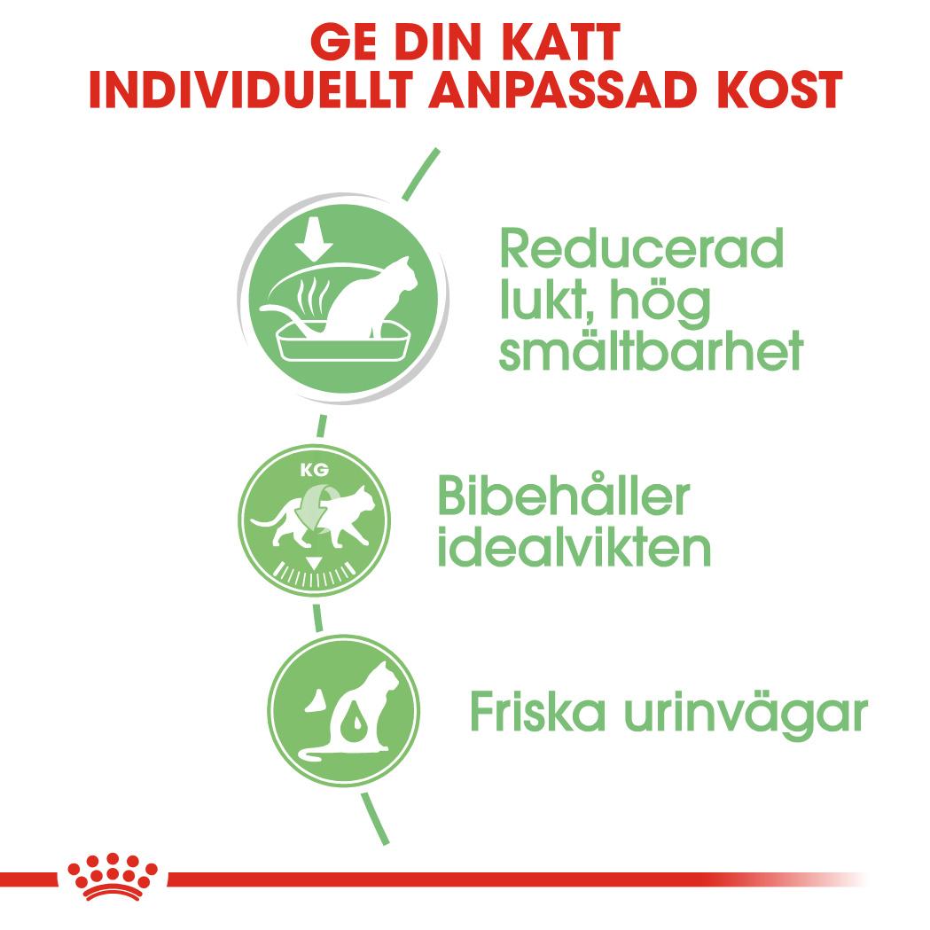 Digest Sensitive Gravy Adult Våtfoder för katt