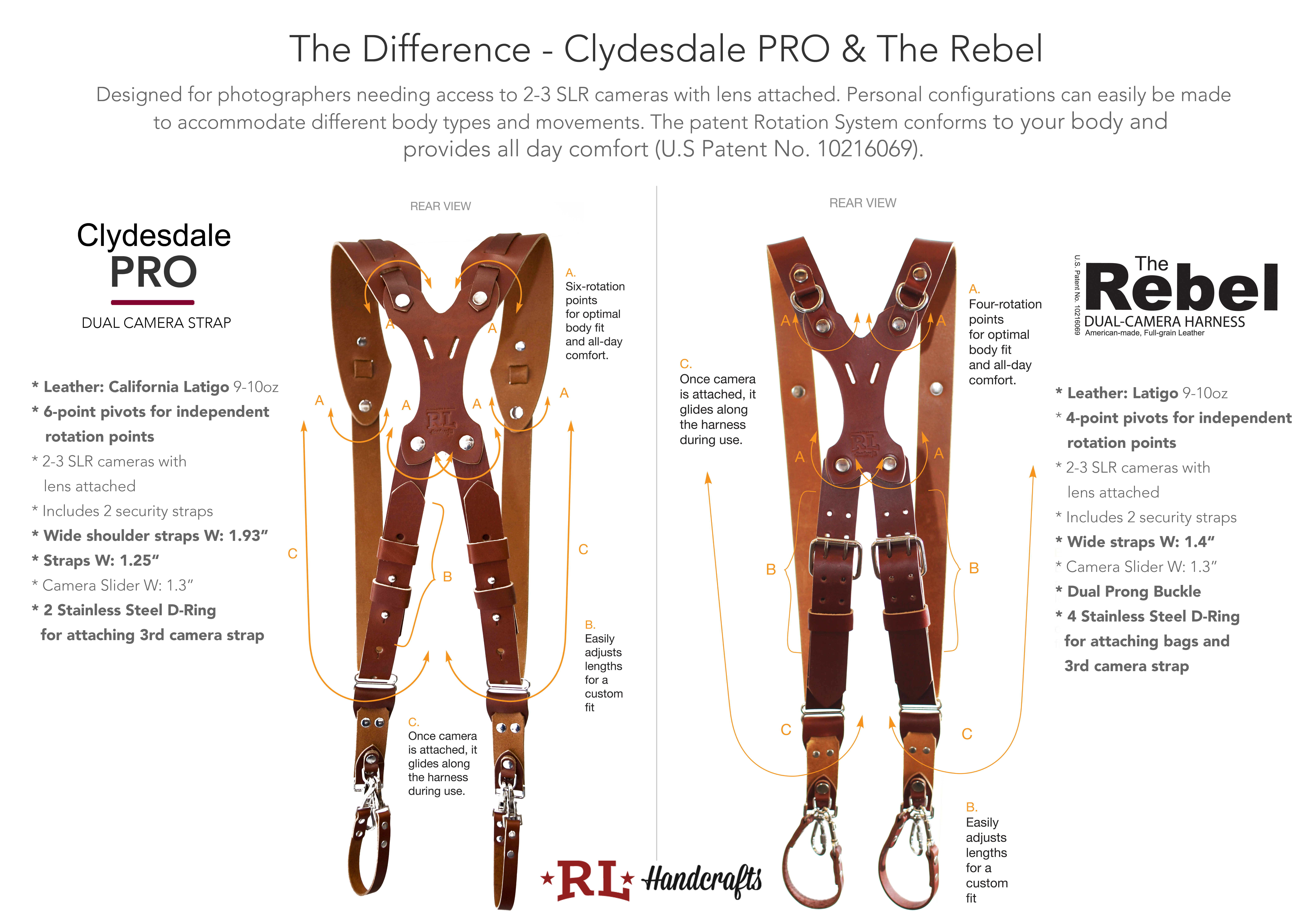 the-difference-clypro-rebel.jpg