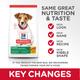 Science Diet Puppy Small Bite Chicken & Barley, 15.50lb