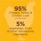 Nature's Variety Instinct Cat Grain Free Chicken, 5.5oz