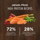 Nature's Variety Instinct Grain Free Salmon, 20lb