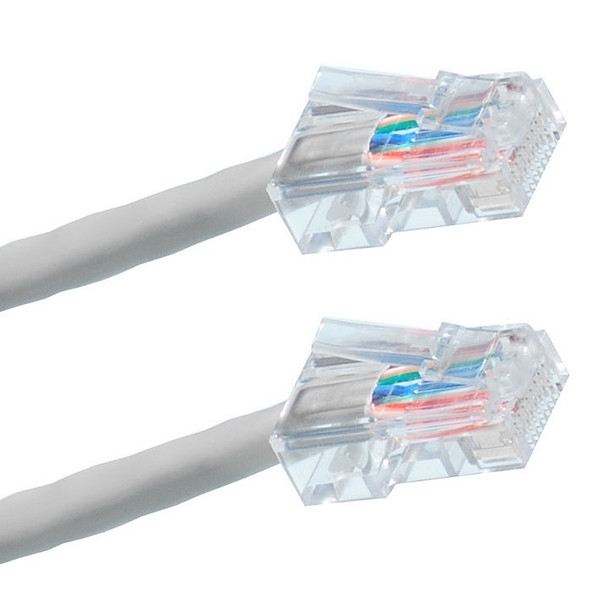Ethernet Cable for VPN Router